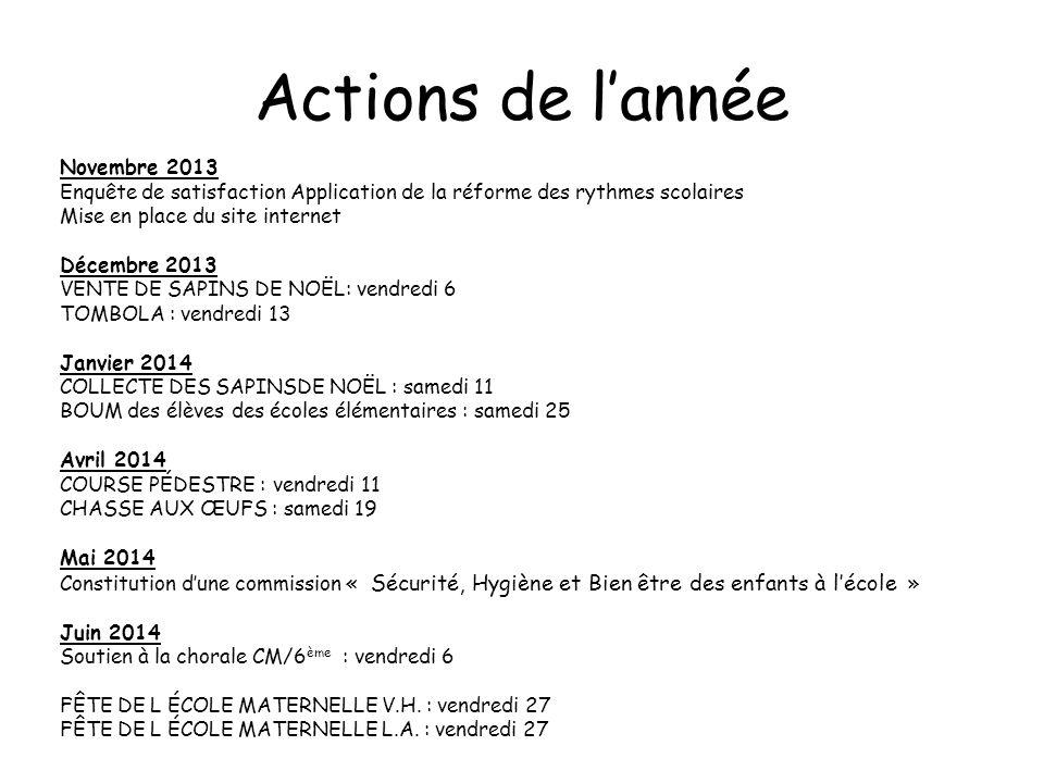 Actions de l'année Novembre 2013 Enquête de satisfaction Application de la réforme des rythmes scolaires Mise en place du site internet Décembre 2013