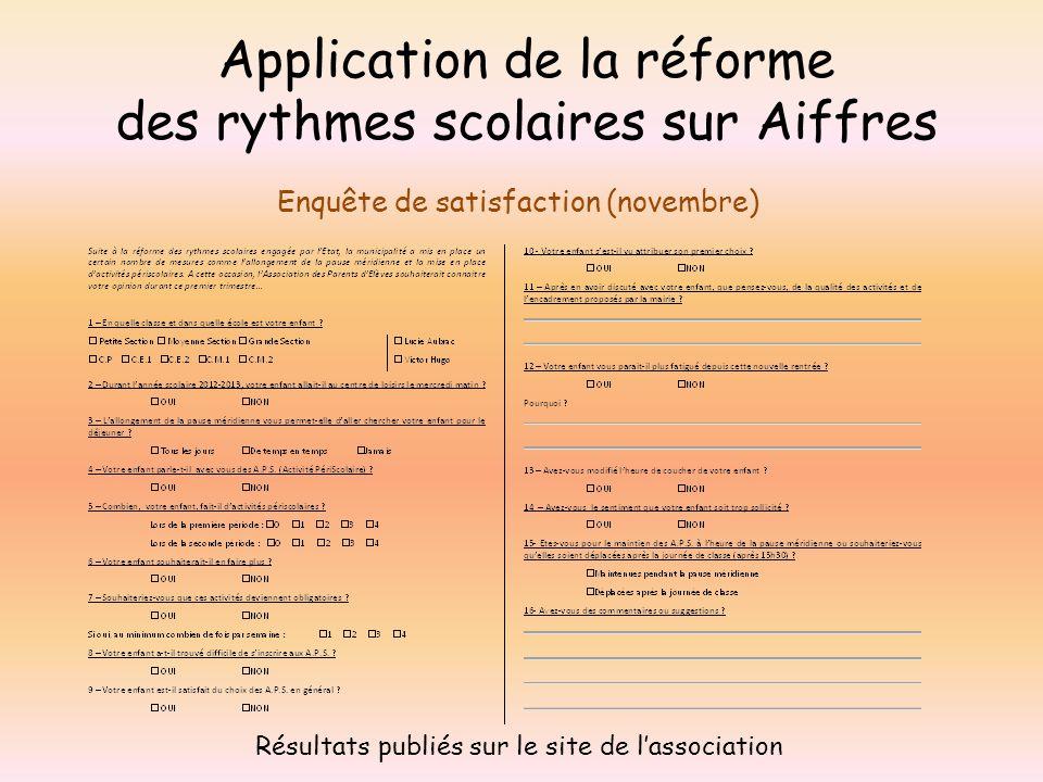 Application de la réforme des rythmes scolaires sur Aiffres Enquête de satisfaction (novembre) Résultats publiés sur le site de l'association