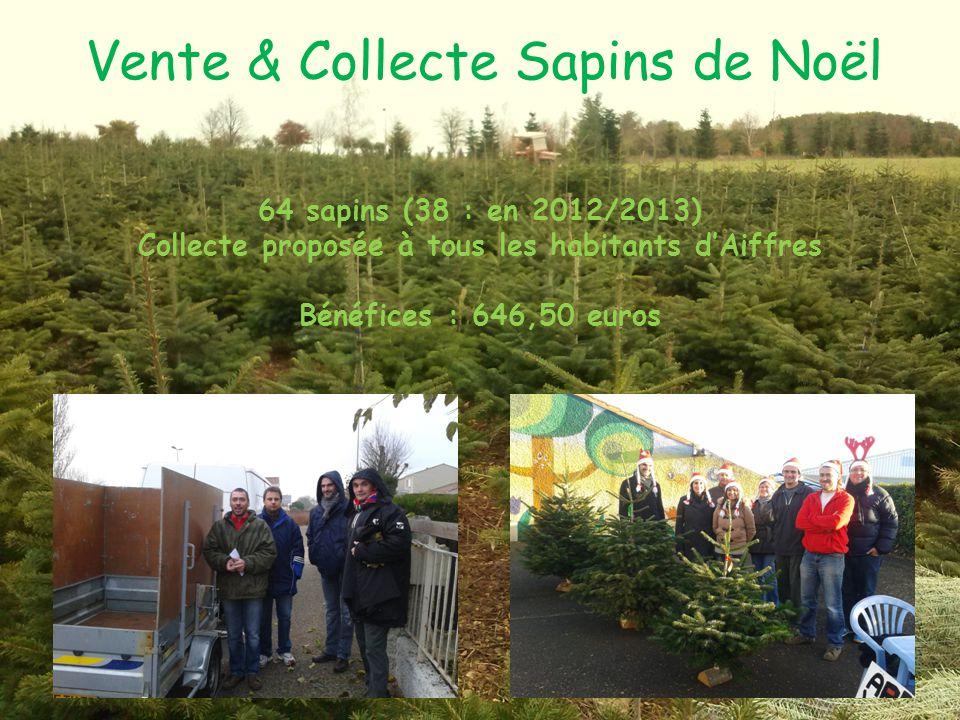 Vente & Collecte Sapins de Noël 64 sapins (38 : en 2012/2013) Collecte proposée à tous les habitants d'Aiffres Bénéfices : 646,50 euros