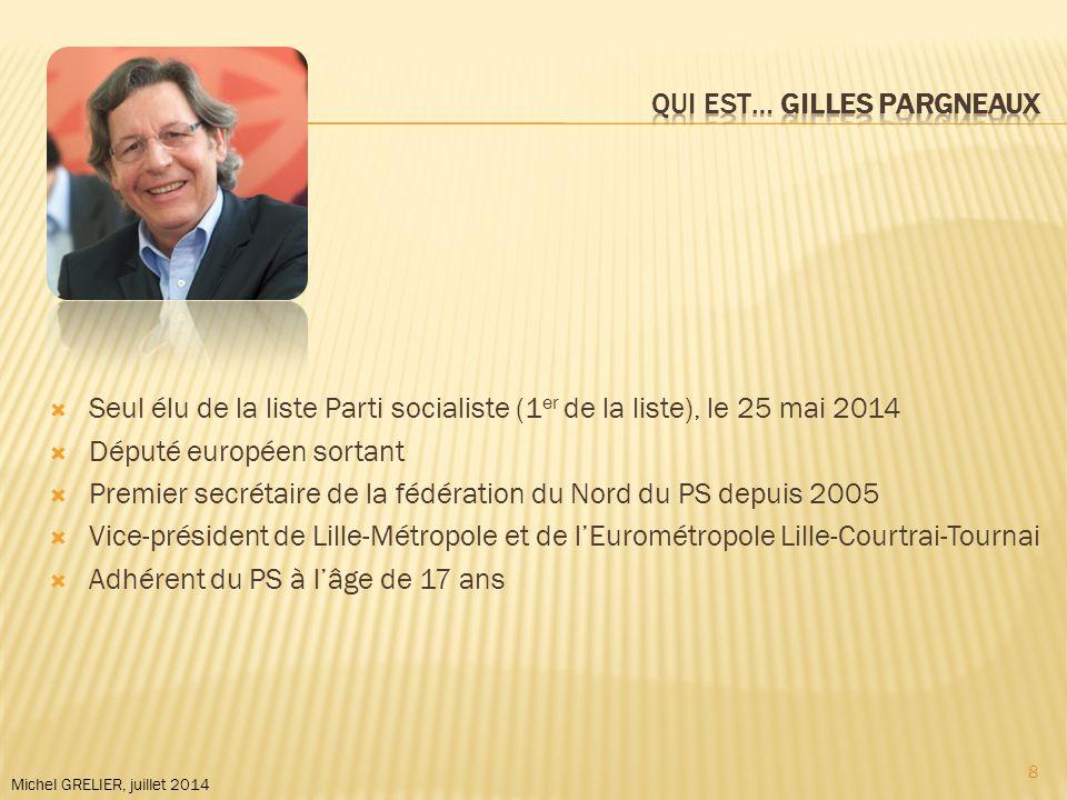 Michel GRELIER, juillet 2014  Seul élu de la liste Parti socialiste (1 er de la liste), le 25 mai 2014  Député européen sortant  Premier secrétaire de la fédération du Nord du PS depuis 2005  Vice-président de Lille-Métropole et de l'Eurométropole Lille-Courtrai-Tournai  Adhérent du PS à l'âge de 17 ans 8