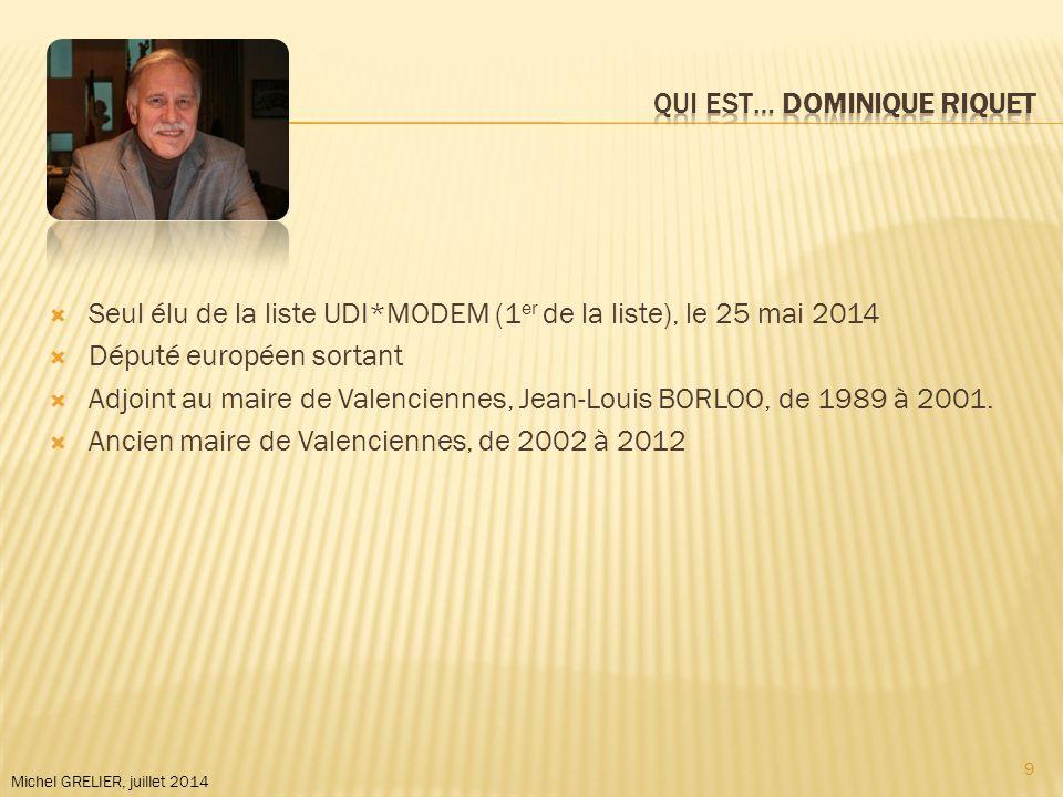 Michel GRELIER, juillet 2014  Elue de la liste UMP (2 ème de la liste), le 25 mai 2014  Députée européenne sortante depuis 2004 10