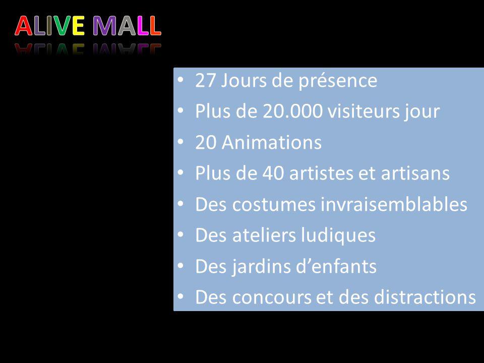 27 Jours de présence Plus de 20.000 visiteurs jour 20 Animations Plus de 40 artistes et artisans Des costumes invraisemblables Des ateliers ludiques D