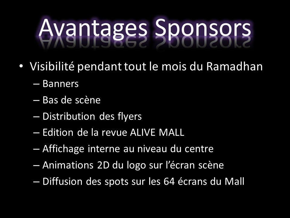 Visibilité pendant tout le mois du Ramadhan – Banners – Bas de scène – Distribution des flyers – Edition de la revue ALIVE MALL – Affichage interne au
