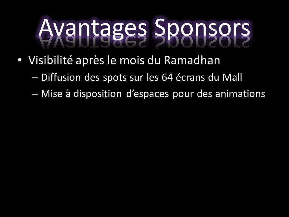 Visibilité après le mois du Ramadhan – Diffusion des spots sur les 64 écrans du Mall – Mise à disposition d'espaces pour des animations