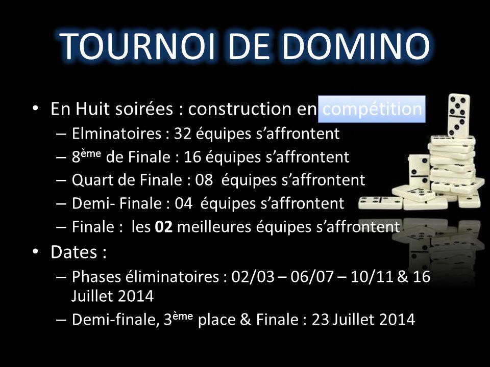 En Huit soirées : construction en compétition – Elminatoires : 32 équipes s'affrontent – 8 ème de Finale : 16 équipes s'affrontent – Quart de Finale :