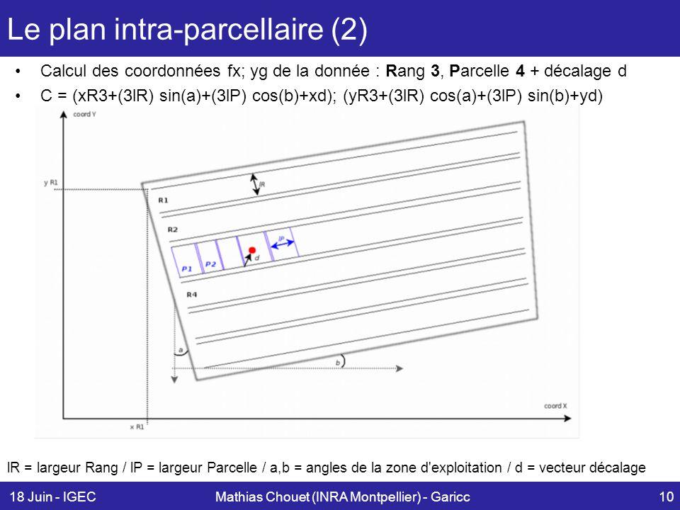 18 Juin - IGECMathias Chouet (INRA Montpellier) - Garicc10 Le plan intra-parcellaire (2) Calcul des coordonnées fx; yg de la donnée : Rang 3, Parcelle
