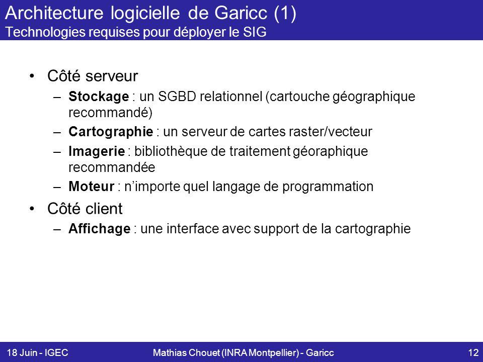 18 Juin - IGECMathias Chouet (INRA Montpellier) - Garicc12 Architecture logicielle de Garicc (1) Technologies requises pour déployer le SIG Côté serve