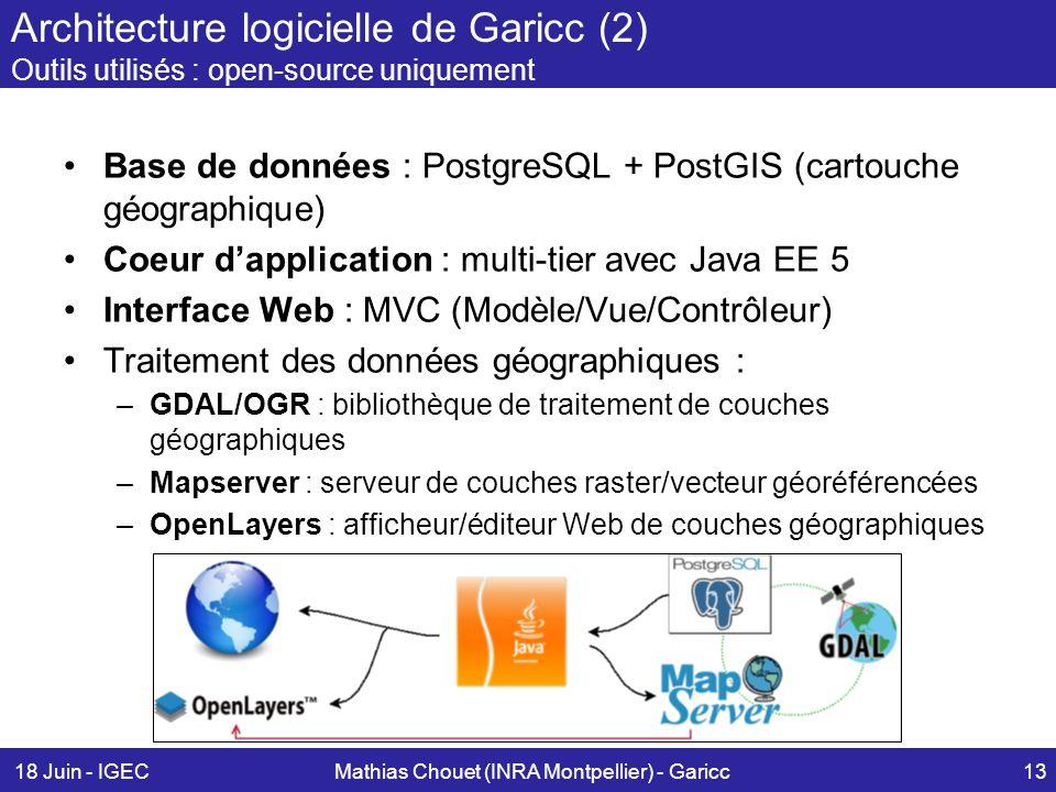 18 Juin - IGECMathias Chouet (INRA Montpellier) - Garicc13 Architecture logicielle de Garicc (2) Outils utilisés : open-source uniquement Base de donn
