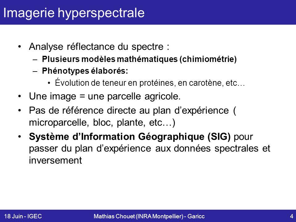18 Juin - IGECMathias Chouet (INRA Montpellier) - Garicc4 Imagerie hyperspectrale Analyse réflectance du spectre : –Plusieurs modèles mathématiques (c