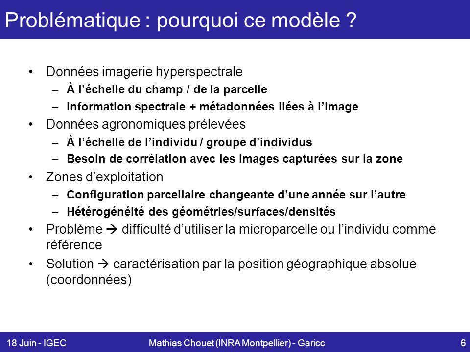 18 Juin - IGECMathias Chouet (INRA Montpellier) - Garicc6 Problématique : pourquoi ce modèle ? Données imagerie hyperspectrale –À l'échelle du champ /