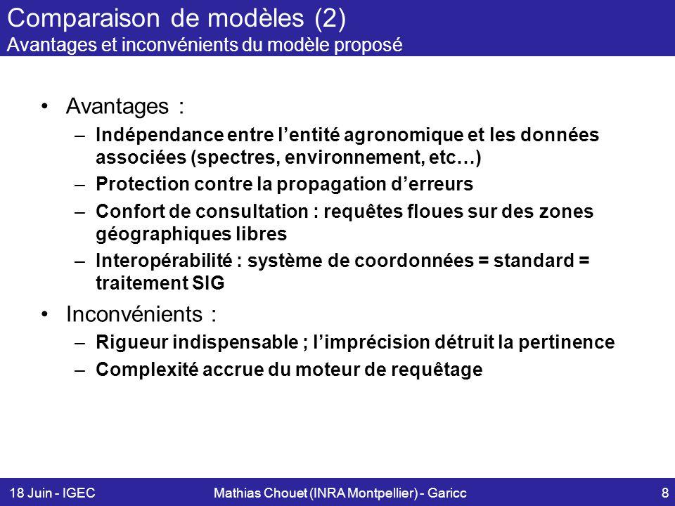 18 Juin - IGECMathias Chouet (INRA Montpellier) - Garicc8 Comparaison de modèles (2) Avantages et inconvénients du modèle proposé Avantages : –Indépen