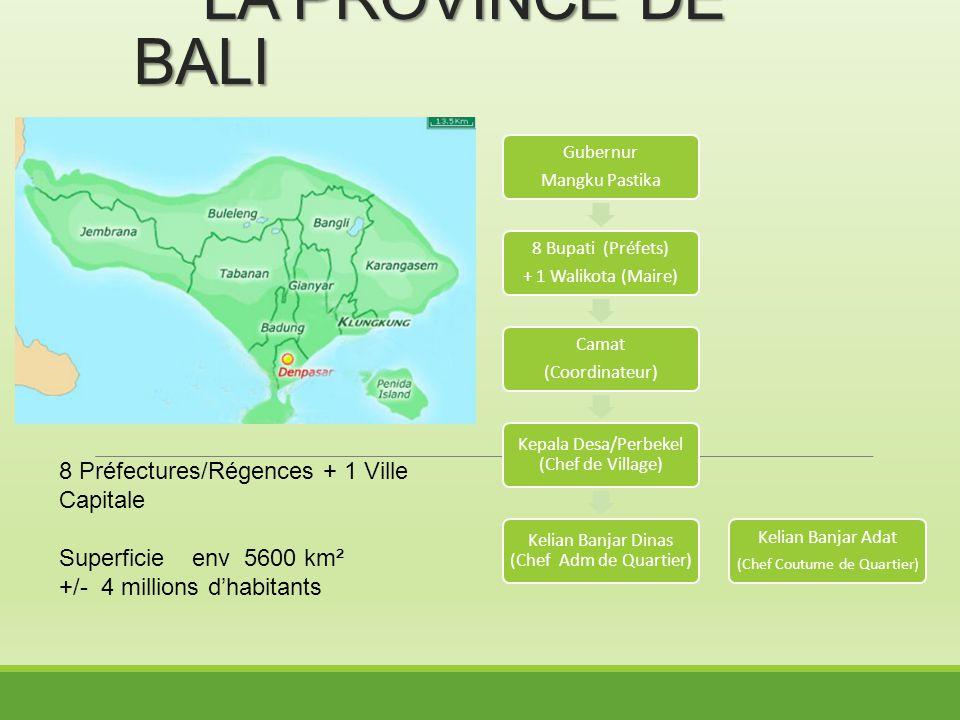 LA PROVINCE DE BALI LA PROVINCE DE BALI 8 Préfectures/Régences + 1 Ville Capitale Superficie env 5600 km² +/- 4 millions d'habitants Gubernur Mangku P