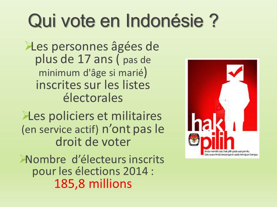 Qui vote en Indonésie ?  Les personnes âgées de plus de 17 ans ( pas de minimum d'âge si marié ) inscrites sur les listes électorales  Les policiers