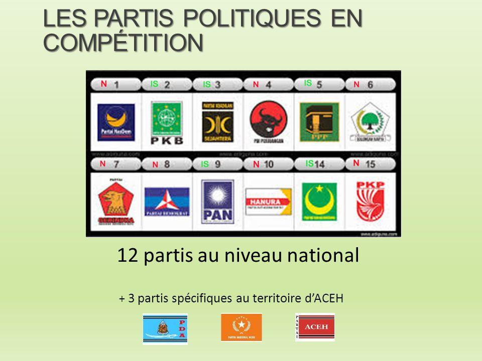 LES PARTIS POLITIQUES EN COMPÉTITION 12 partis au niveau national + 3 partis spécifiques au territoire d'ACEH