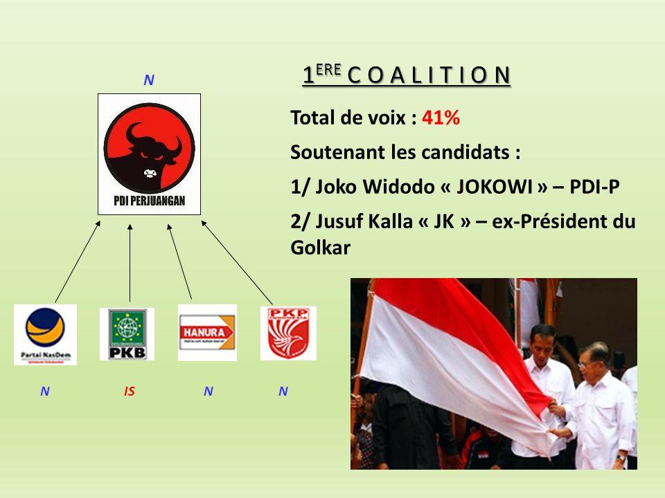 1 ERE C O A L I T I O N Total de voix : 41% Soutenant les candidats : 1/ Joko Widodo « JOKOWI » – PDI-P 2/ Jusuf Kalla « JK » – ex-Président du Golkar
