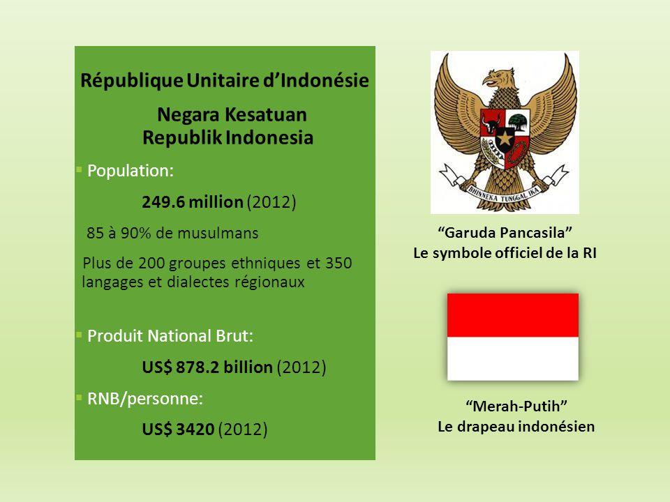 République Unitaire d'Indonésie Negara Kesatuan Republik Indonesia  Population: 249.6 million (2012) 85 à 90% de musulmans Plus de 200 groupes ethniq
