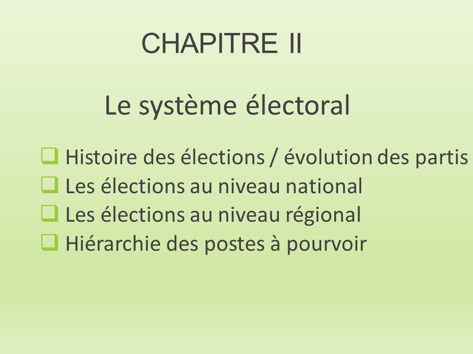 CHAPITRE II Le système électoral  Histoire des élections / évolution des partis  Les élections au niveau national  Les élections au niveau régional