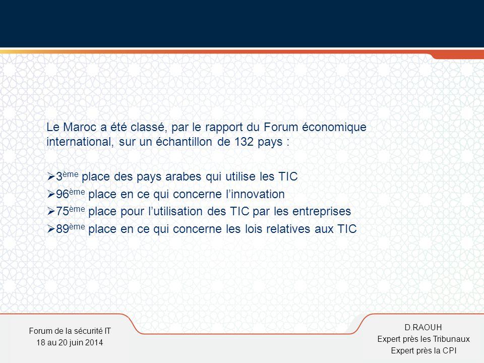 D.Raouh Le Maroc a été classé, par le rapport du Forum économique international, sur un échantillon de 132 pays :  3 ème place des pays arabes qui ut
