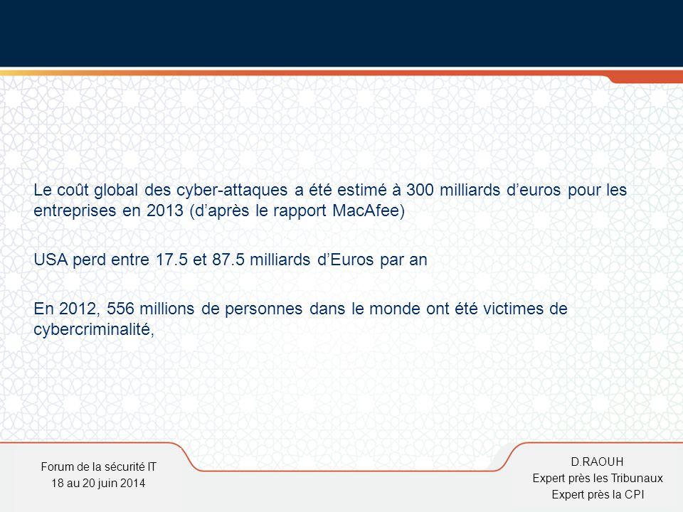 D.Raouh Le coût global des cyber-attaques a été estimé à 300 milliards d'euros pour les entreprises en 2013 (d'après le rapport MacAfee) USA perd entr
