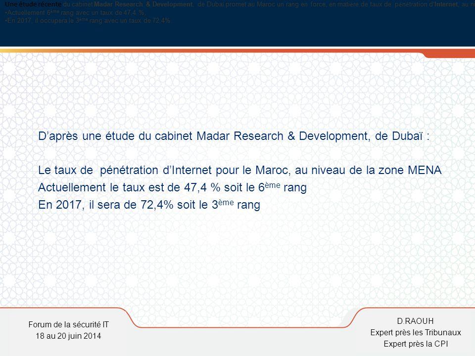 D.Raouh Une étude récente du cabinet Madar Research & Development, de Duba ï promet au Maroc un rang en force, en mati è re de taux de p é n é tration