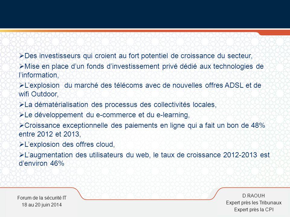 D.Raouh Loi 53-05 relative à l'échange électronique des données juridiques Forum de la sécurité IT 18 au 20 juin 2014 D.RAOUH Expert près les Tribunaux Expert près la CPI