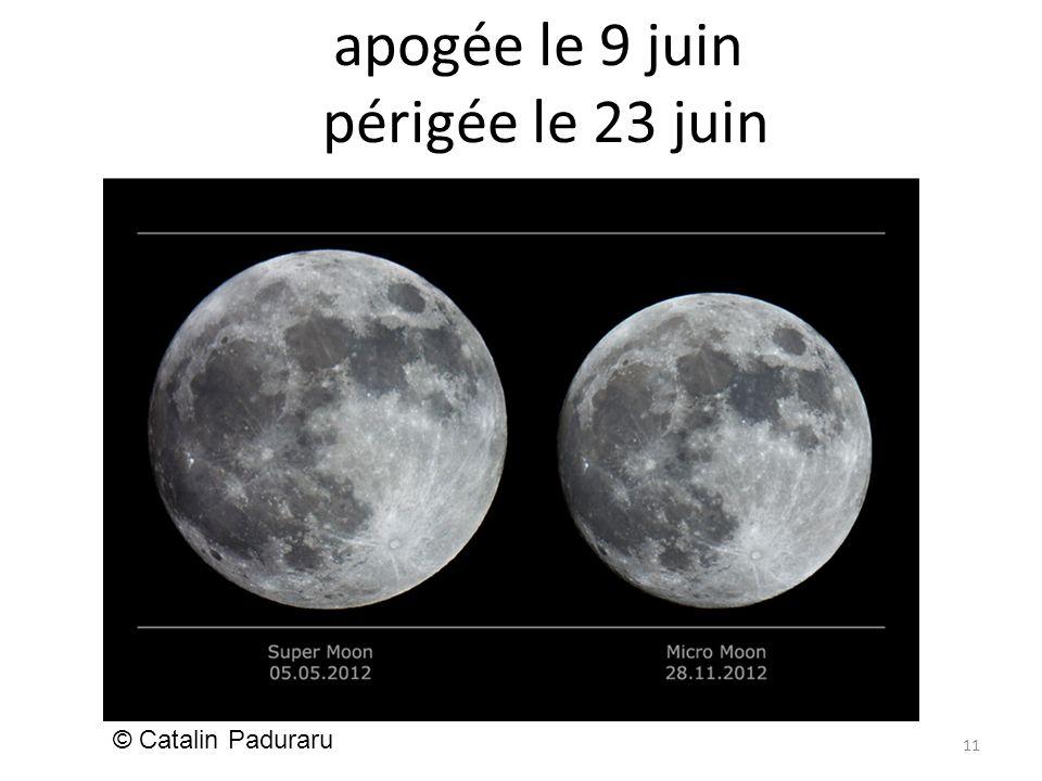 apogée le 9 juin périgée le 23 juin 11 © Catalin Paduraru