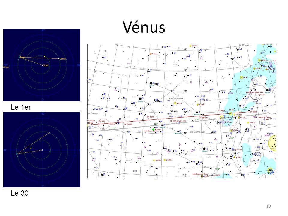 Vénus 19 Le 1er Le 30