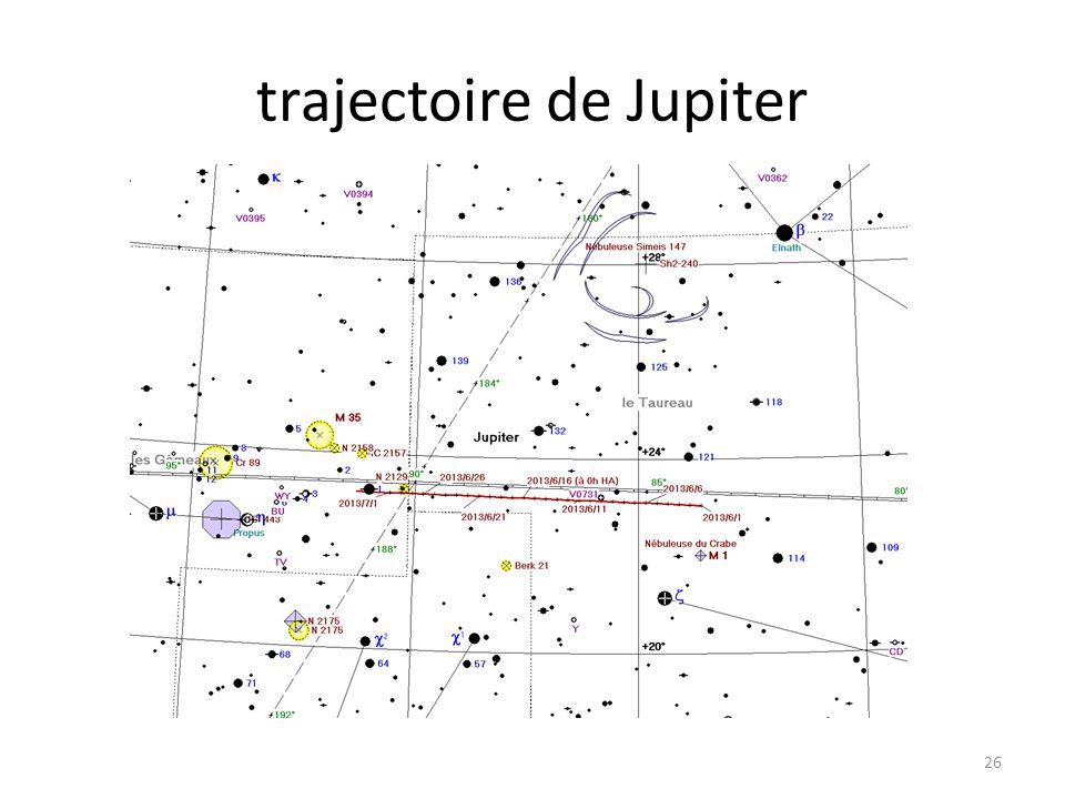 trajectoire de Jupiter 26