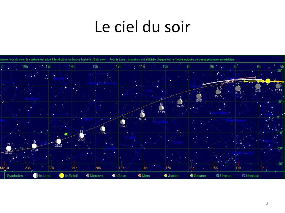 occultation rasante de Lambda Psc 14 49 Vir Lambda Psc Le 29 juin
