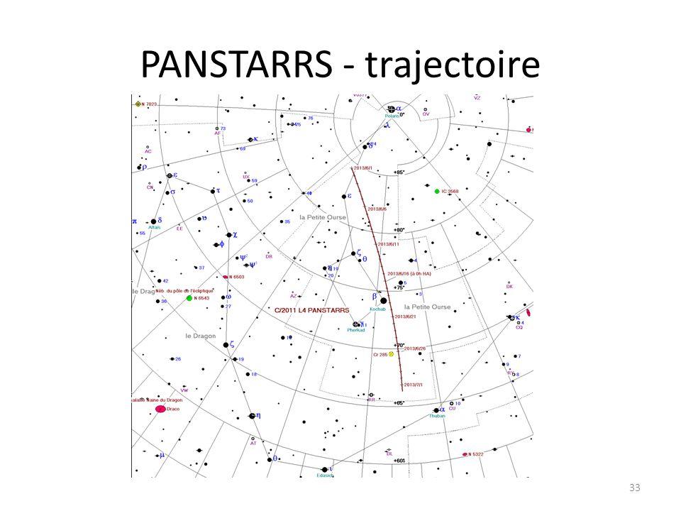 PANSTARRS - trajectoire 33