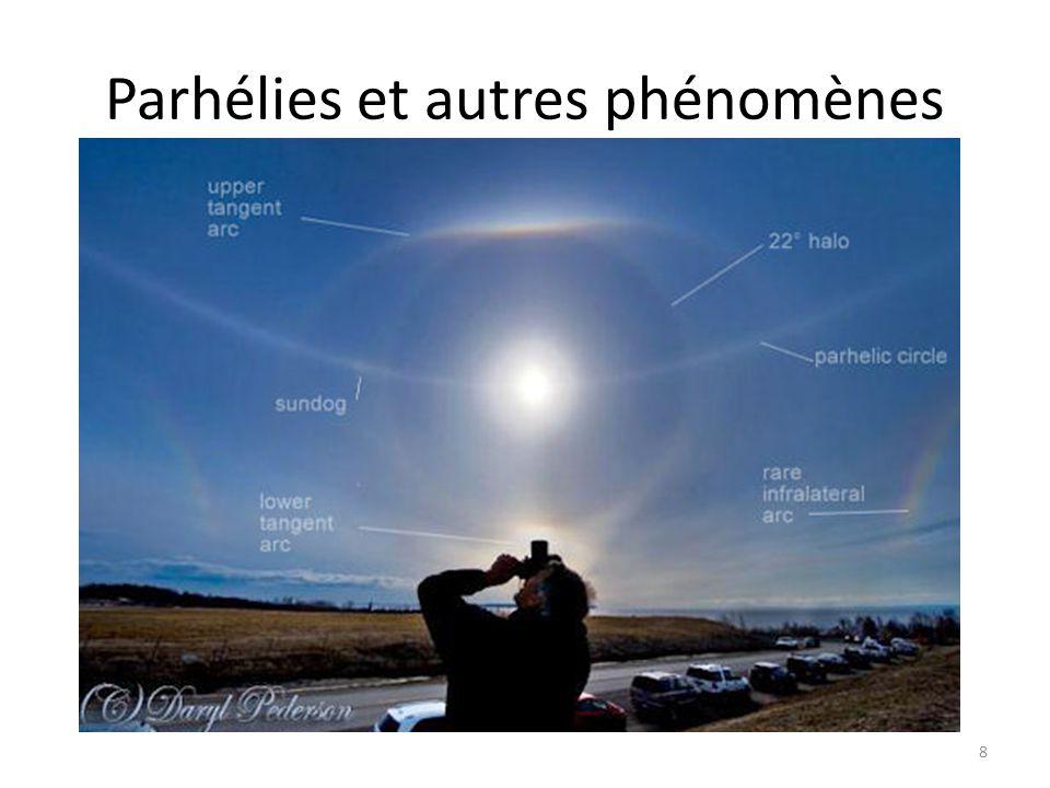 Parhélies et autres phénomènes 8