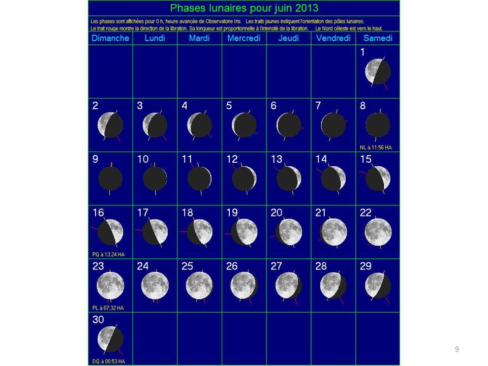 occultation de deux étoiles 10 Mars Mercure Mars Mercure 62 Psc Delta Psc Le 3 juin