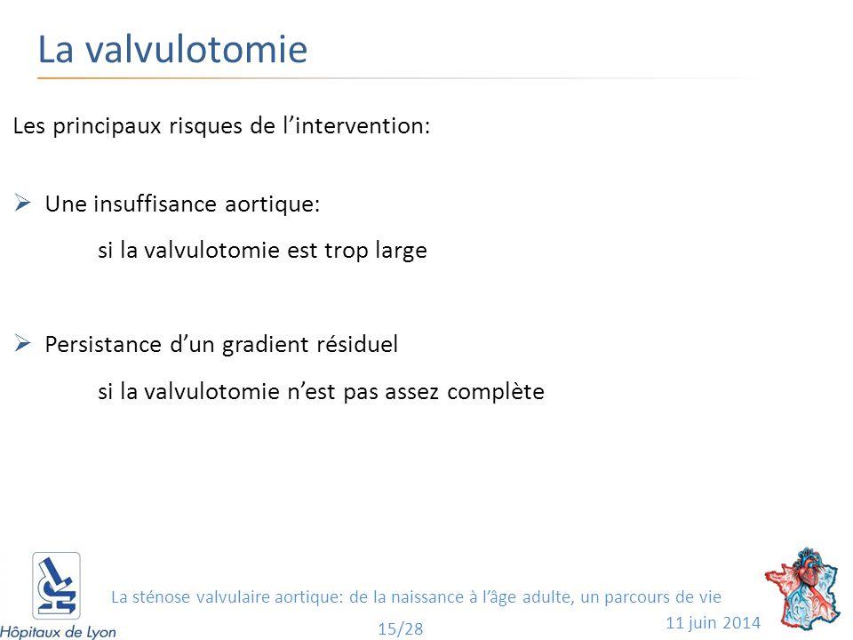 La valvulotomie 11 juin 2014 15 15/28 Les principaux risques de l'intervention:  Une insuffisance aortique: si la valvulotomie est trop large  Persi