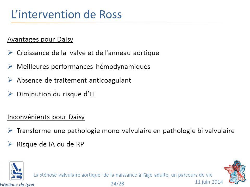 L'intervention de Ross 11 juin 2014 24/28 Avantages pour Daisy  Croissance de la valve et de l'anneau aortique  Meilleures performances hémodynamiqu