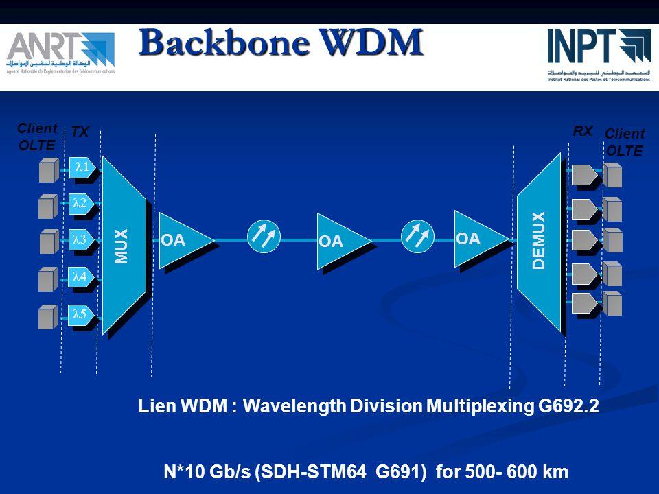 Lien WDM : Wavelength Division Multiplexing G692.2 N*10 Gb/s (SDH-STM64 G691) for 500- 600 km Backbone WDM    MUX DEMUX  TX RX OA  Client OLTE Cl