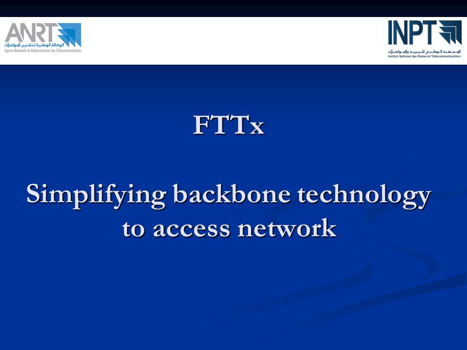 PON Passive Optical Network (PON) Passive Optical Network (PON) Point-to-Multipoint (P2MP) network Broadband Optical Fibre Based on ATM, Ethernet or TDM.