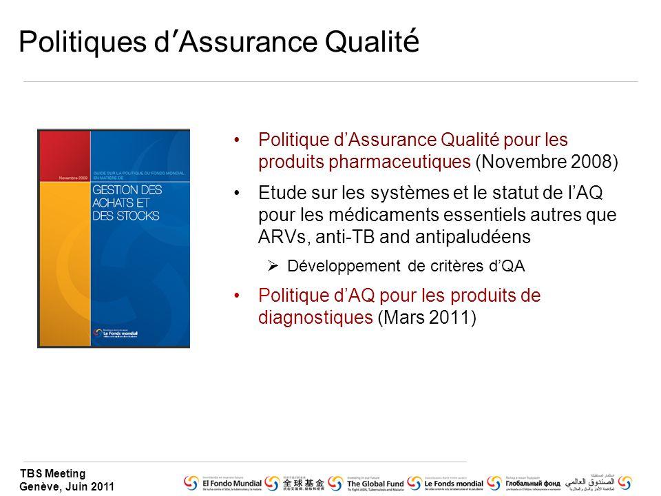 TBS Meeting Genève, Juin 2011 Politiques d ' Assurance Qualit é Politique d'Assurance Qualité pour les produits pharmaceutiques (Novembre 2008) Etude