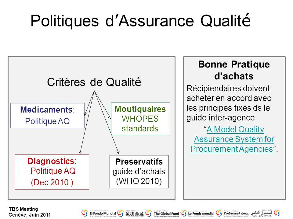 TBS Meeting Genève, Juin 2011 Politiques d ' Assurance Qualit é Critères de Qualit é Bonne Pratique d'achats Récipiendaires doivent acheter en accord