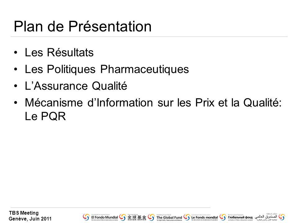 TBS Meeting Genève, Juin 2011 Plan de Présentation Les Résultats Les Politiques Pharmaceutiques L'Assurance Qualité Mécanisme d'Information sur les Pr