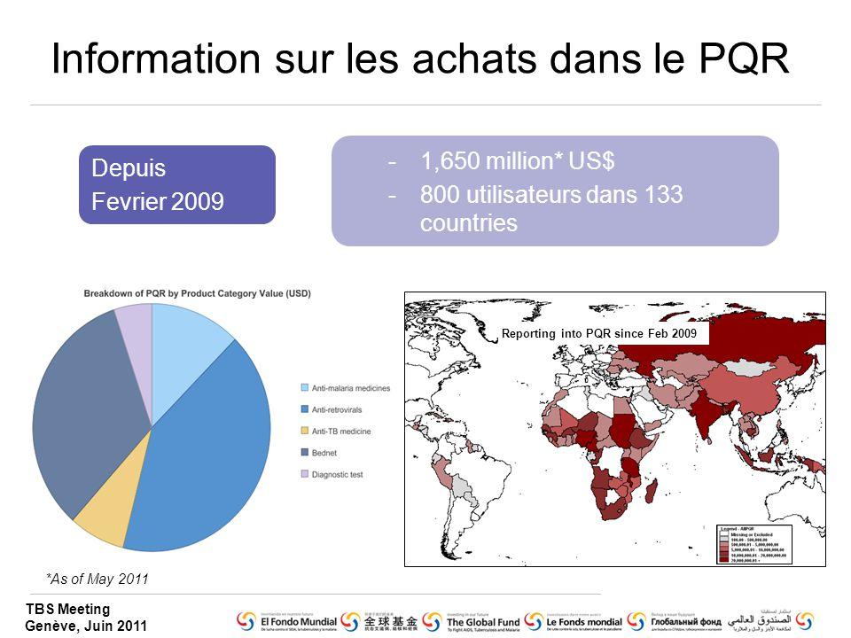 TBS Meeting Genève, Juin 2011 Information sur les achats dans le PQR *As of May 2011 Reporting into PQR since Feb 2009 Depuis Fevrier 2009 -1,650 million* US$ -800 utilisateurs dans 133 countries