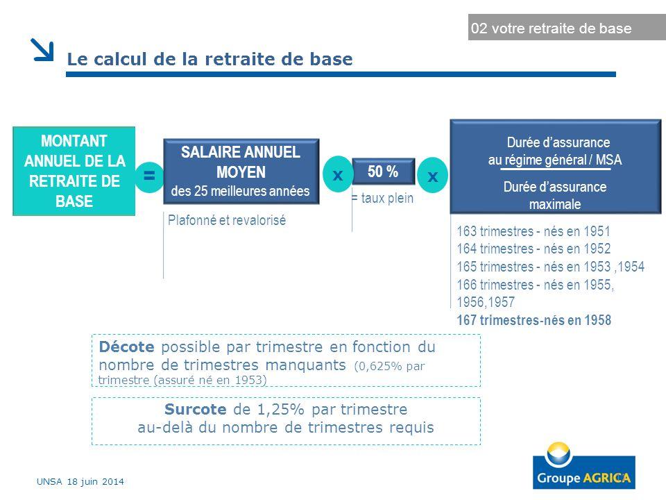 11 Le calcul de la retraite de base MONTANT ANNUEL DE LA RETRAITE DE BASE Plafonné et revalorisé SALAIRE ANNUEL MOYEN des 25 meilleures années = taux
