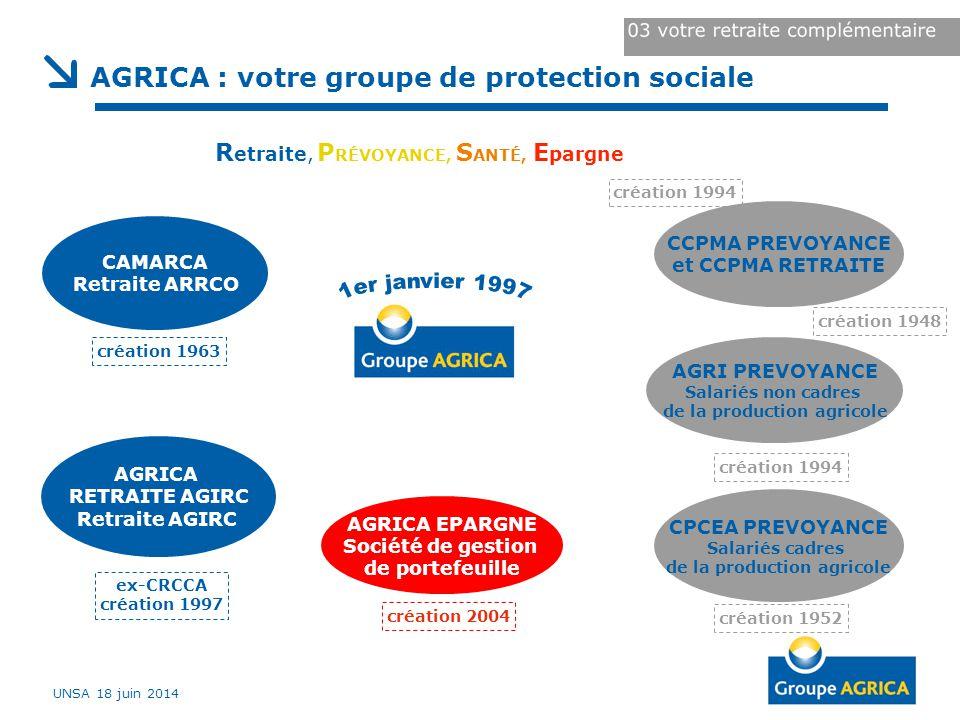 AGRICA : votre groupe de protection sociale CAMARCA Retraite ARRCO R etraite, P RÉVOYANCE, S ANTÉ, E pargne AGRICA RETRAITE AGIRC Retraite AGIRC AGRIC