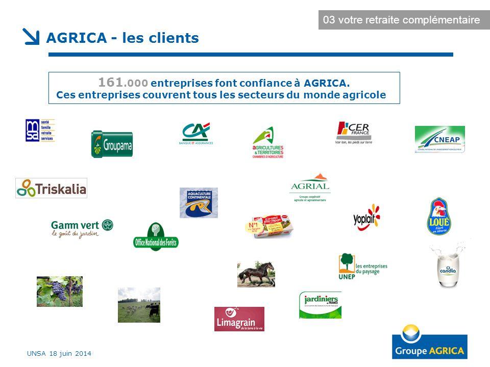 AGRICA - les clients UNSA 18 juin 2014 03 votre retraite complémentaire 161.000 entreprises font confiance à AGRICA. Ces entreprises couvrent tous les