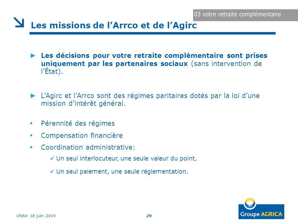 Les missions de l'Arrco et de l'Agirc 29UNSA 18 juin 2014 ► Les décisions pour votre retraite complémentaire sont prises uniquement par les partenaire