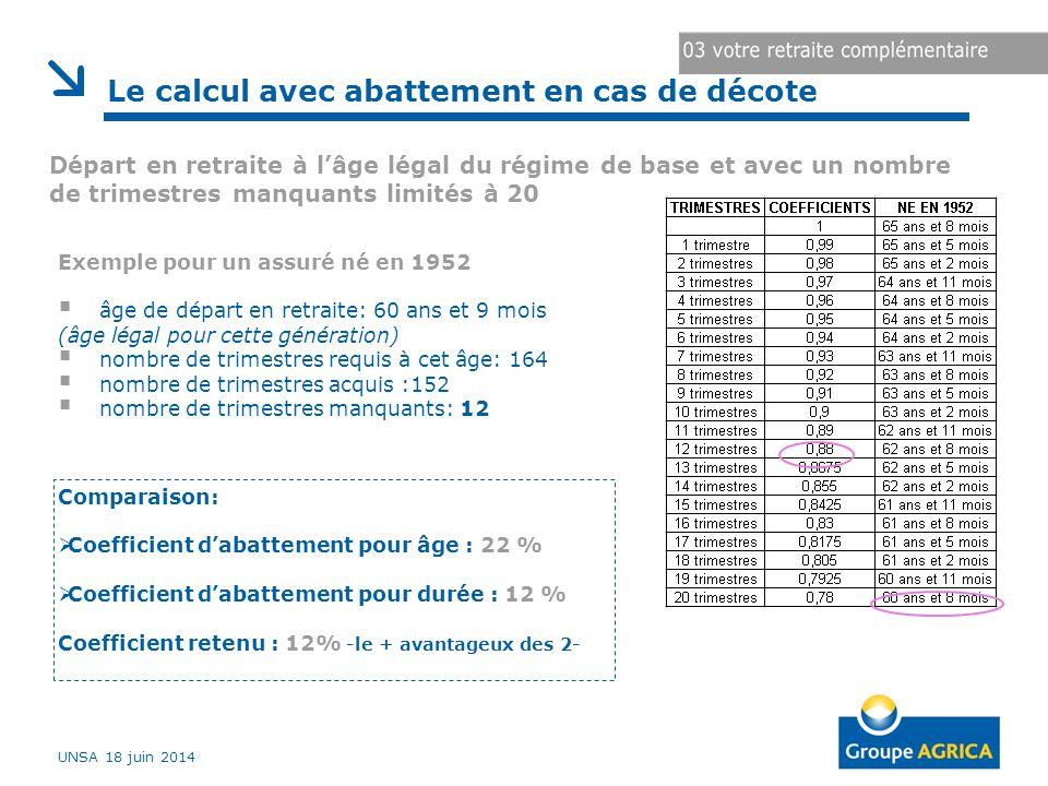 Le calcul avec abattement en cas de décote Départ en retraite à l'âge légal du régime de base et avec un nombre de trimestres manquants limités à 20 E