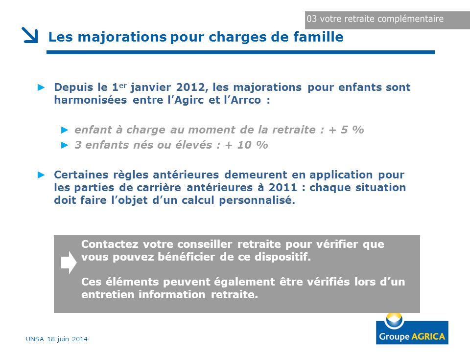 Les majorations pour charges de famille UNSA 18 juin 2014 ► Depuis le 1 er janvier 2012, les majorations pour enfants sont harmonisées entre l'Agirc e