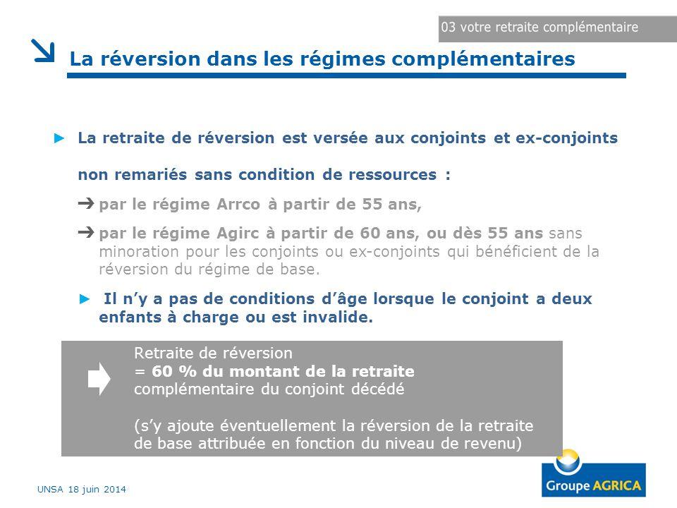La réversion dans les régimes complémentaires UNSA 18 juin 2014 ► La retraite de réversion est versée aux conjoints et ex-conjoints non remariés sans