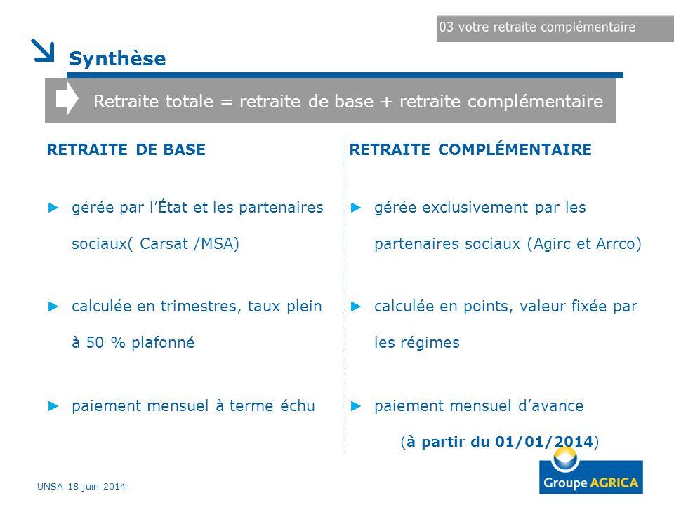 Synthèse UNSA 18 juin 2014 RETRAITE DE BASE ► gérée par l'État et les partenaires sociaux( Carsat /MSA) ► calculée en trimestres, taux plein à 50 % pl