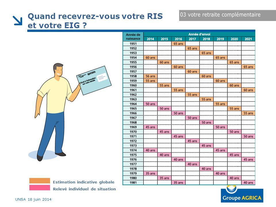 Quand recevrez-vous votre RIS et votre EIG ? Estimation indicative globale Relevé individuel de situation UNSA 18 juin 2014
