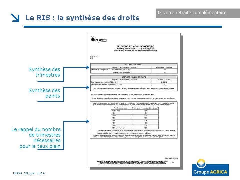 Le RIS : la synthèse des droits Synthèse des trimestres Synthèse des points Le rappel du nombre de trimestres nécessaires pour le taux plein UNSA 18 juin 2014